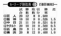 勝敗418.jpg