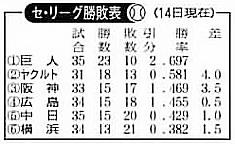 勝敗514.jpg