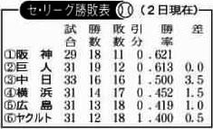 勝敗52.JPG