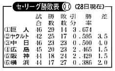 勝敗借金3.jpg